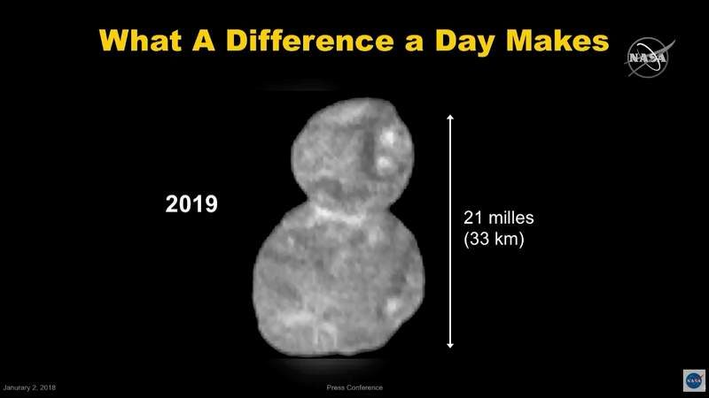 NASA Releases Clearer, More Detailed Photo of Ultima Thule