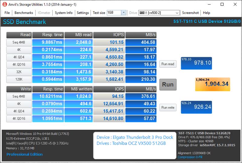 Elgato Thunderbolt 3 Pro Dock BenchUSB anvils 0 compr