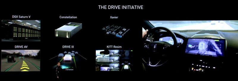 Nvidia Reveal Next-Gen of Automotive Tech - DRIVE IX