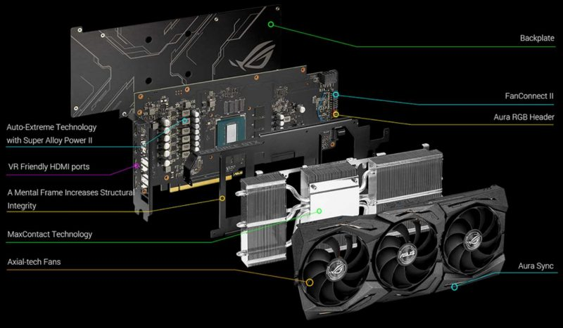 ASUS STRIX GTX 1660 Ti Graphics Card Review