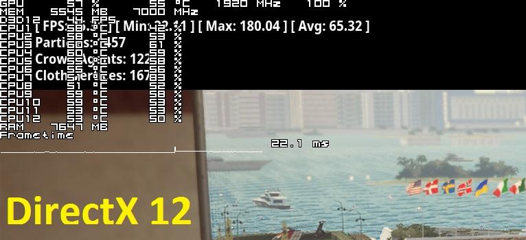 Hitman 2 Benchmark - DirectX 12