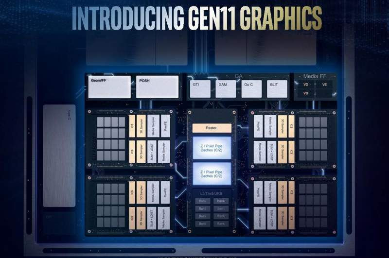 Intel Details Gen11 GPU Architecture via Public Whitepaper