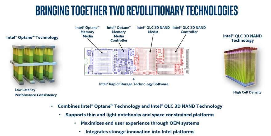 Intel Optane Memory H10 briefing 4