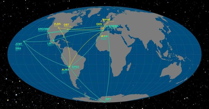 The Event Horizon Telescope and Global mm VLBI Array on the Earth