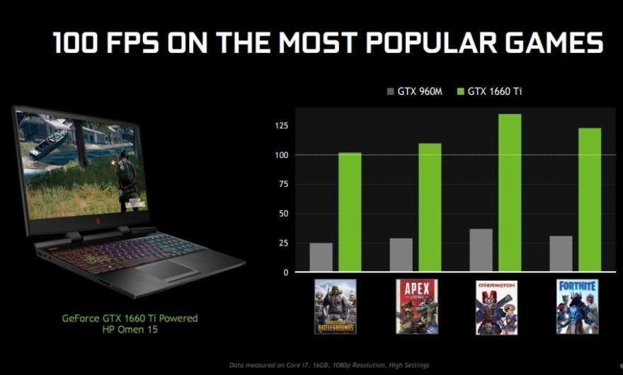 NVIDIA Brings Mainstream Gaming to Laptops with  16-Series GPUs