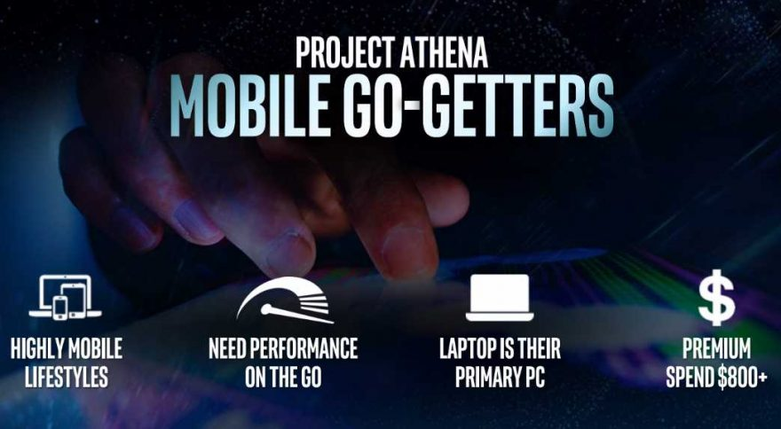 Intel Athena Laptops - Prices, Features and More