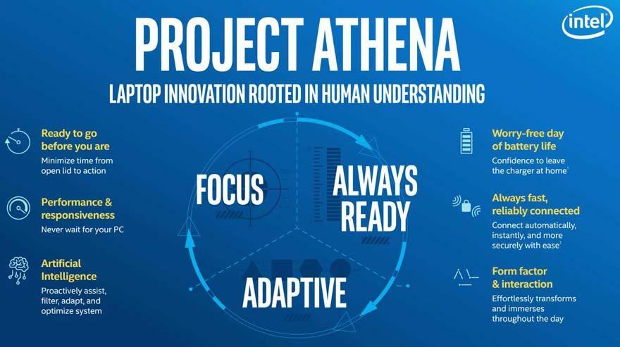 project athena