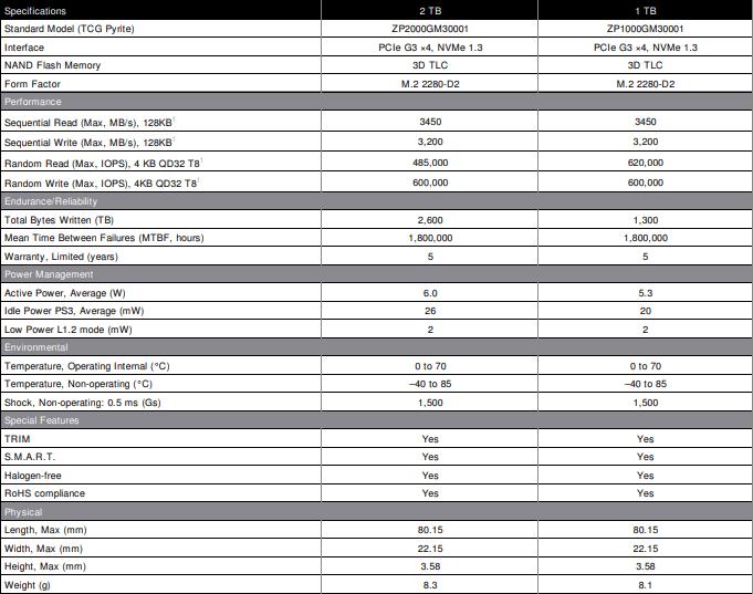 Seagate FireCuda 510 SSD 1TB SS specs