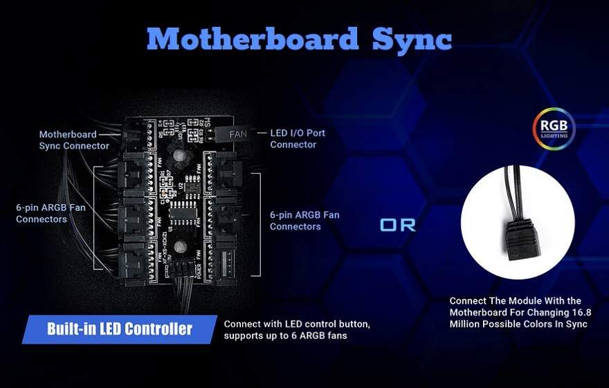 Antec RGB Controller