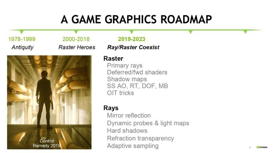 NVIDIA Believes Ray Tracing Will Be a Requirement by 2023