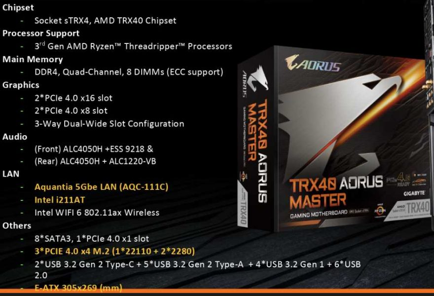 AORUS TRX40 Master Gaming Motherboard Preview