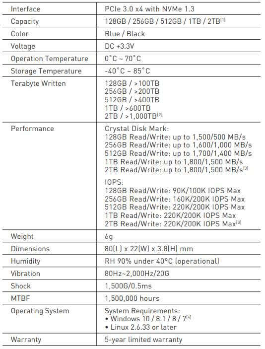 TeamGroup MP33 512GB SS specs