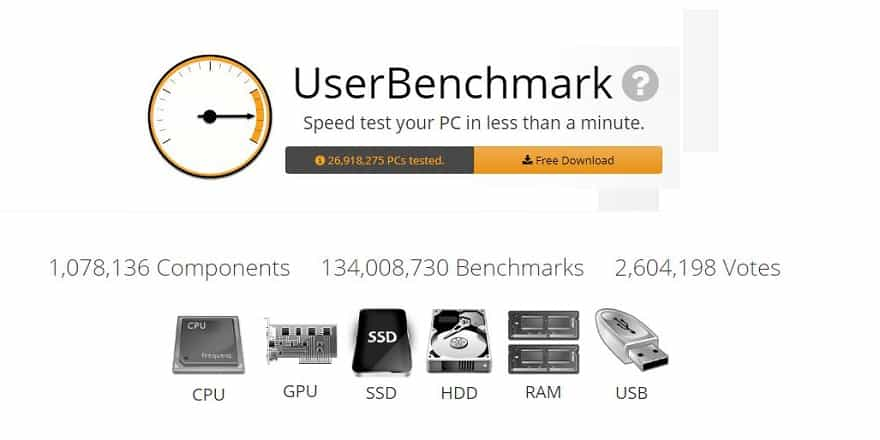 userbenchmark reddit ban
