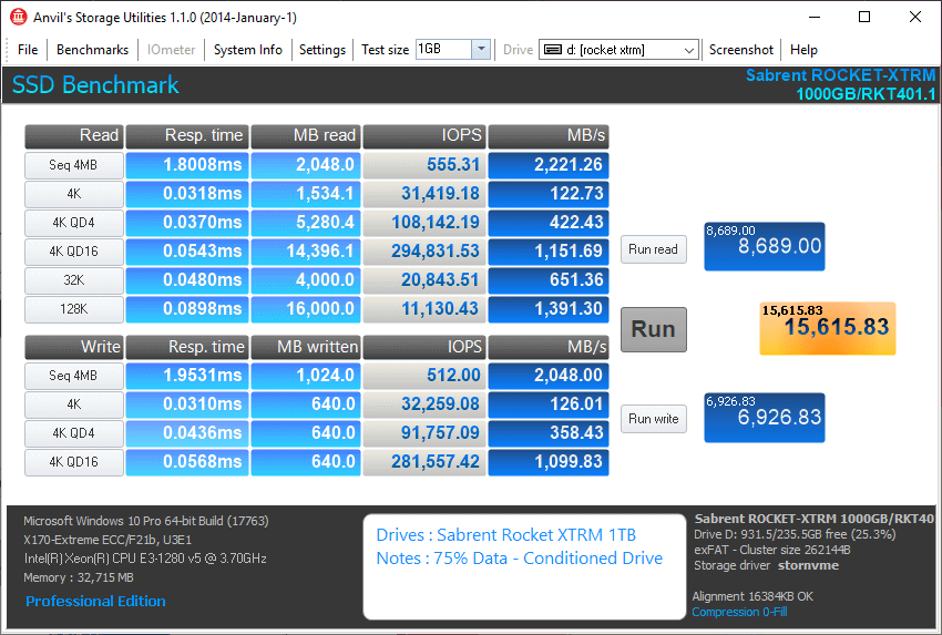 Sabrent Rocket XTRM 1TB BenchCondi anvils 0 compr 75