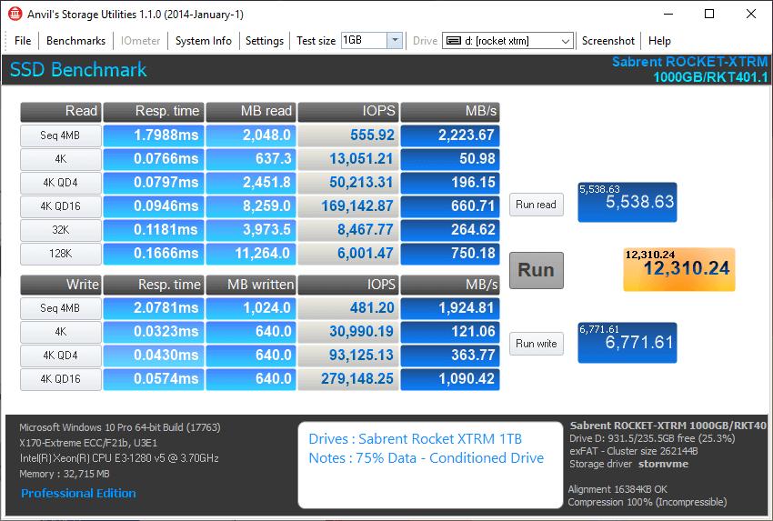 Sabrent Rocket XTRM 1TB BenchCondi anvils 100 incompr 75