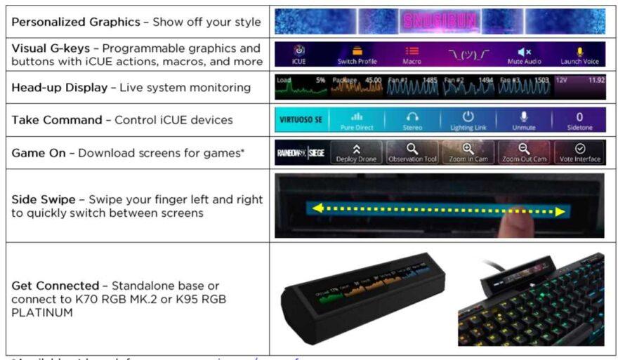 Corsair iCUE NEXUS Companion Touch Screen Review