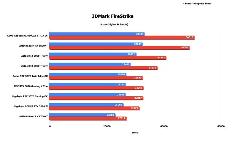 3dmark firestrike 1 1NMVH
