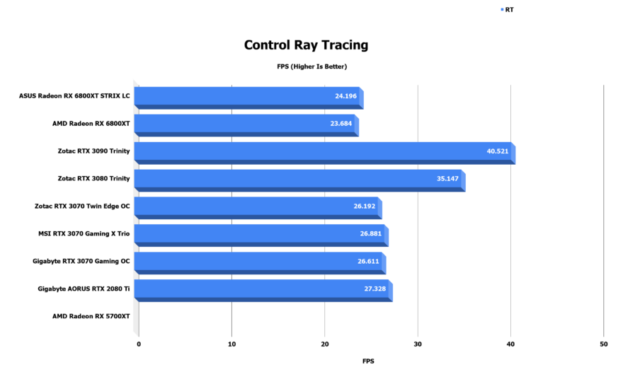 Control Ray Tracing 1 2