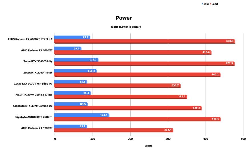 Power 1 1