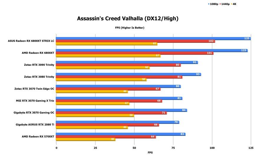 assassin s creed val fR3vs