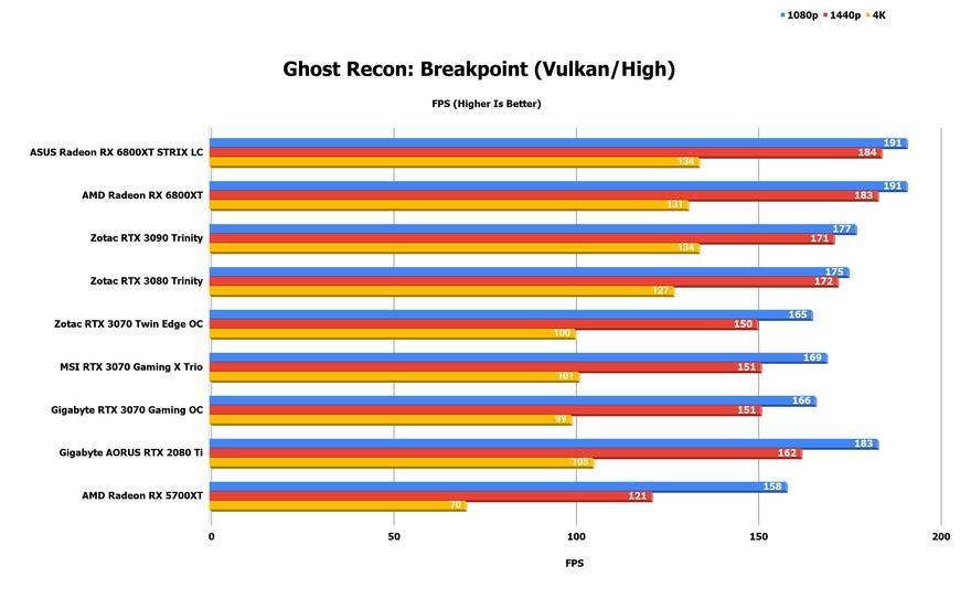 ghost recon breakpo y39pm