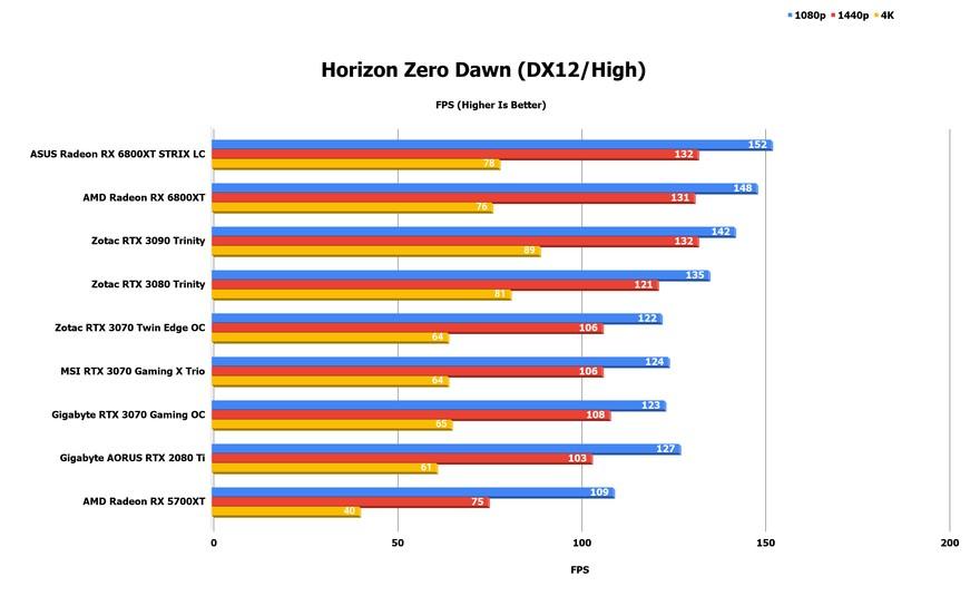 horizon zero dawn d TwrAa