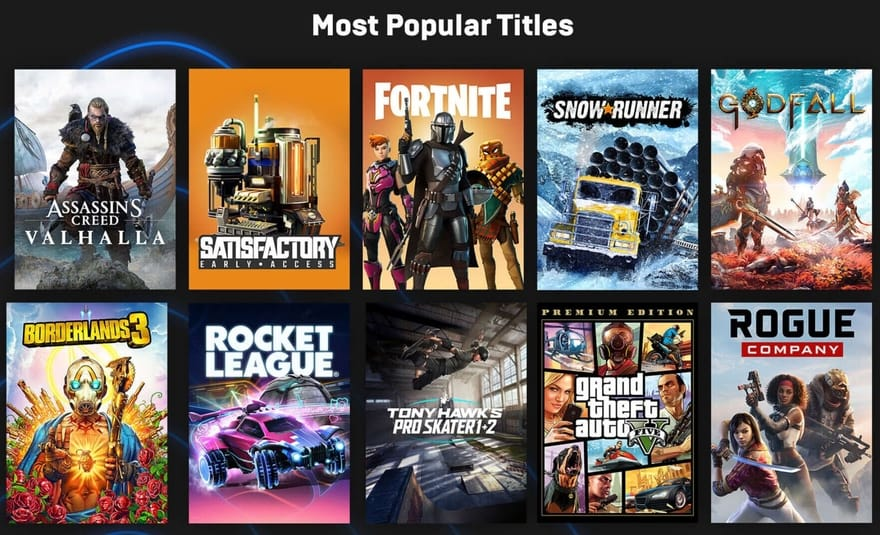 Epic Games Store 2020 to 2021 Report