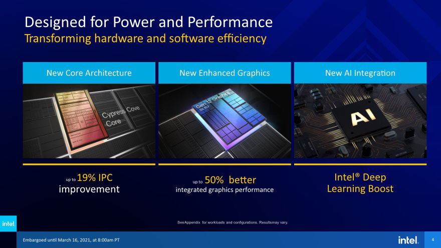 Intel 11th gen cpu designed for power and performance