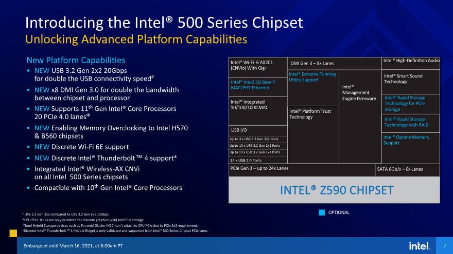 Intel 11th gen cpu intro