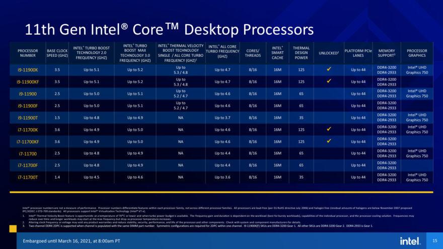 Intel 11th gen desktop CPUS 1