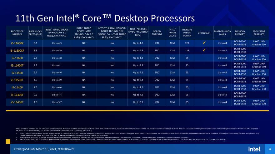 Intel 11th gen desktop CPUS 2