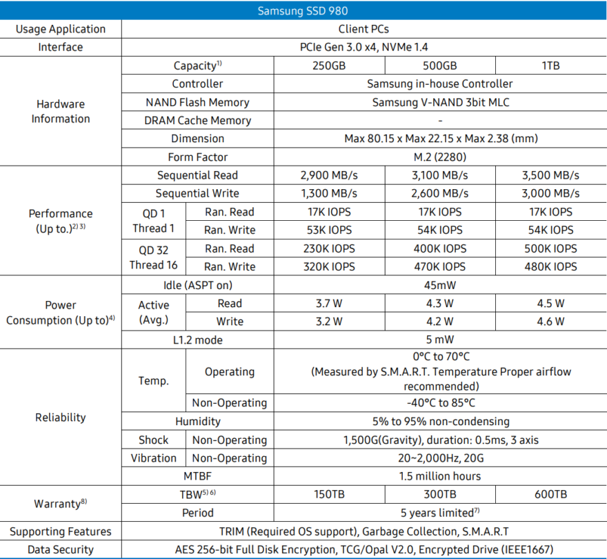 samsung ssd 980 specifications