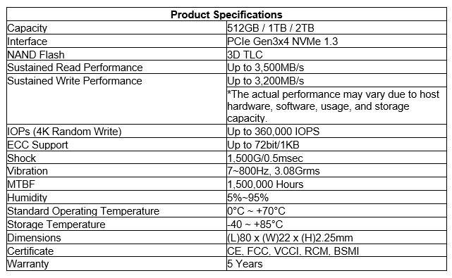 ZADAK TWSG3 M.2 NVMe SSD