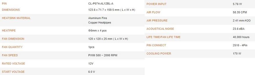 Thermaltake Toughair 310 CPU Cooler Review