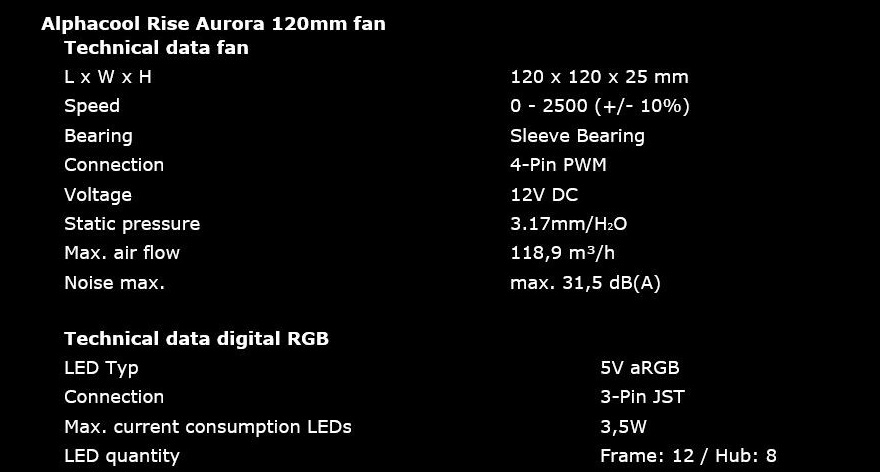 Alphacool Rise Aurora 120mm Fan