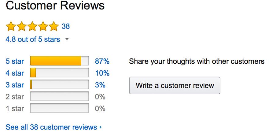 Google Amazon Review reviews