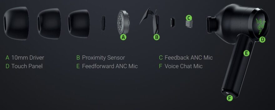 Razer Hammerhead True Wireless Pro THX ANC Earbuds Review