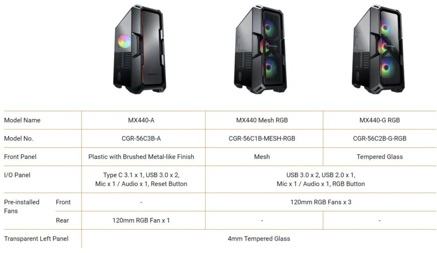 Cougar MX440 MESH RGB PC Case Review