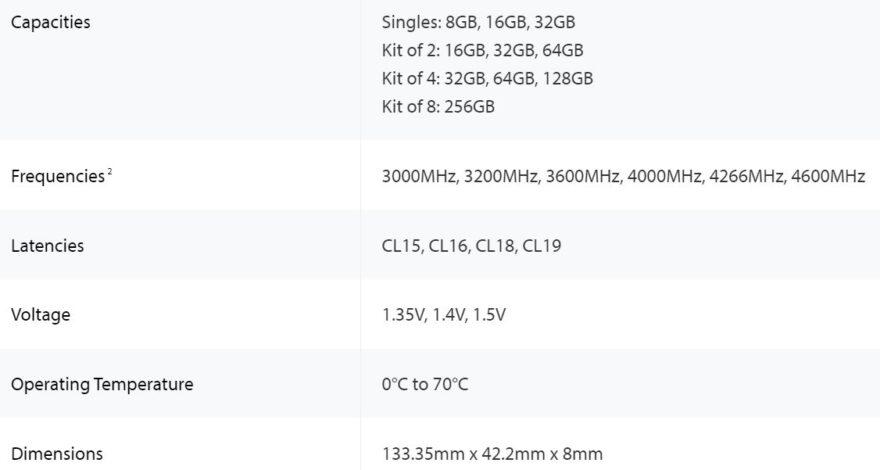 Kingston FURY Renegade DDR4 32GB 3600MHz RGB Memory Review
