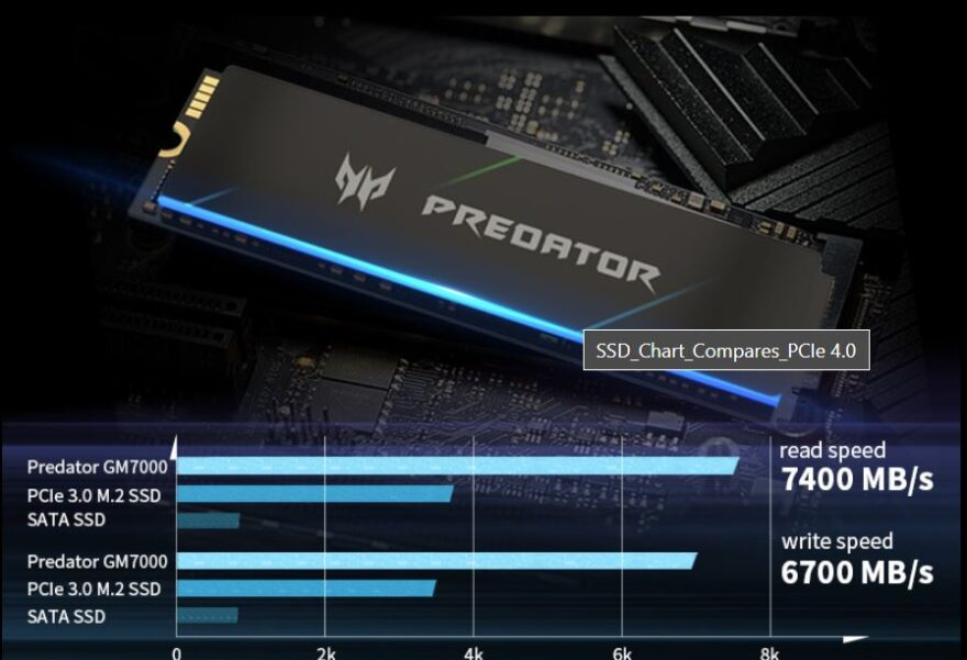 ACER Predator GM7000 1TB SSD Review
